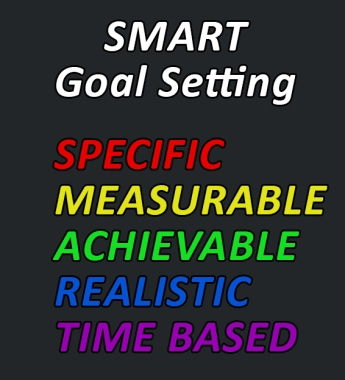 2goalsetting